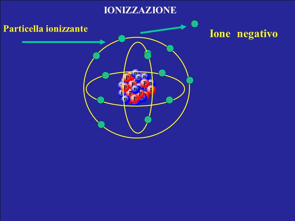 IONIZZAZIONE e e e e e ee e e e e Particella ionizzante e Ione negativo