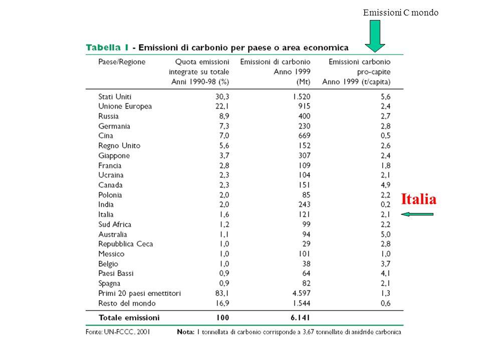 Statistica degli eventi rari Esempio: 10000 abitanti hanno 0.2 casi di leucemia/anno 0 1 2 3 Più piccolo è il valore medio aspettato e più numerose po