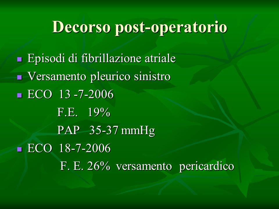 Decorso post-operatorio Episodi di fibrillazione atriale Episodi di fibrillazione atriale Versamento pleurico sinistro Versamento pleurico sinistro EC