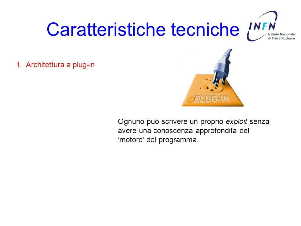 Caratteristiche tecniche 1.Architettura a plug-in 2.