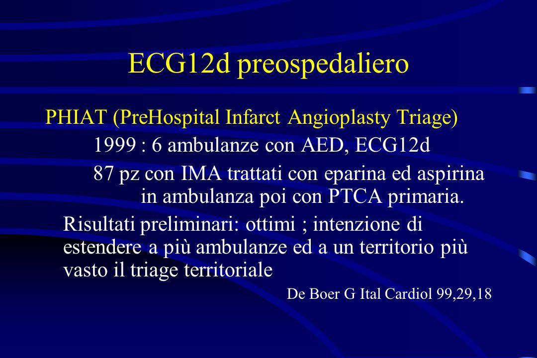 ECG12d preospedaliero PHIAT (PreHospital Infarct Angioplasty Triage) 1999 : 6 ambulanze con AED, ECG12d 87 pz con IMA trattati con eparina ed aspirina