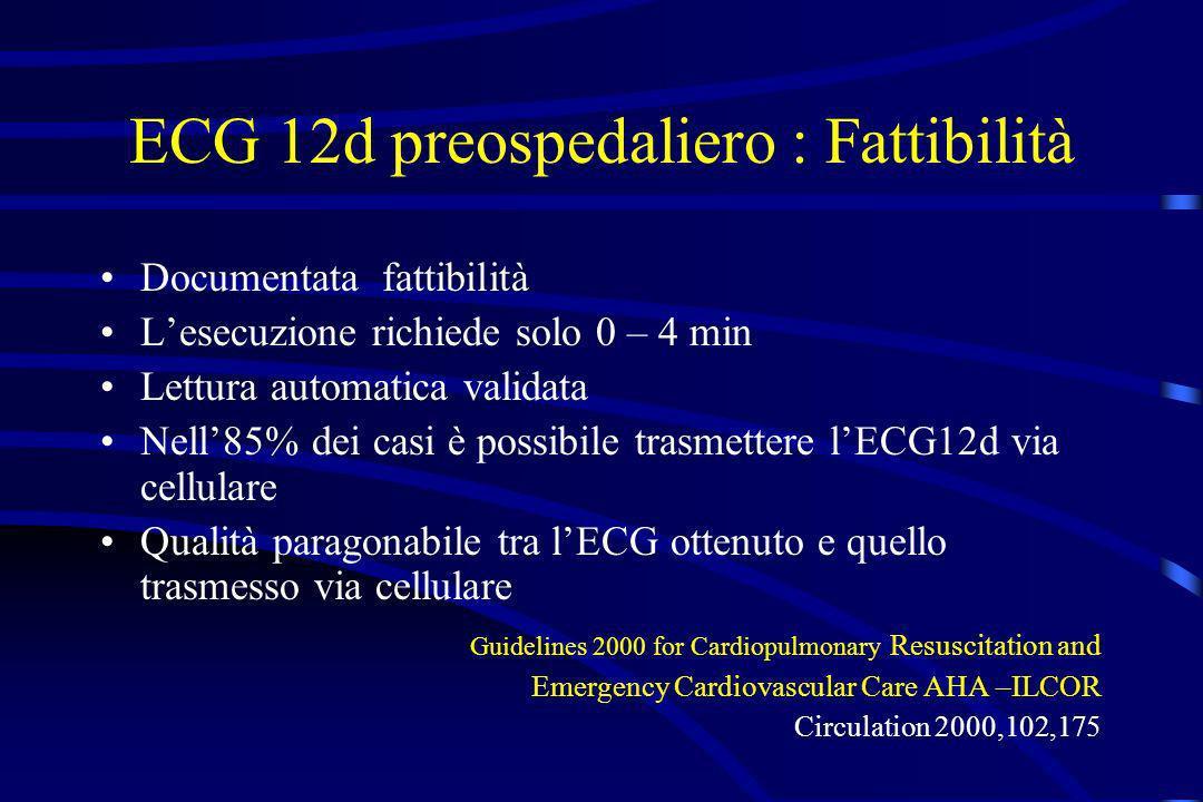 ECG 12d preospedaliero : Fattibilità Documentata fattibilità Lesecuzione richiede solo 0 – 4 min Lettura automatica validata Nell85% dei casi è possib