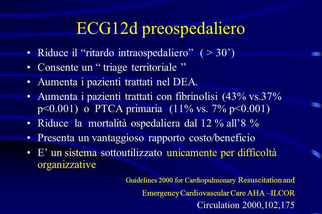 ECG12d preospedaliero Riduce il ritardo intraospedaliero ( > 30) Consente un triage territoriale Aumenta i pazienti trattati nel DEA. Aumenta i pazien