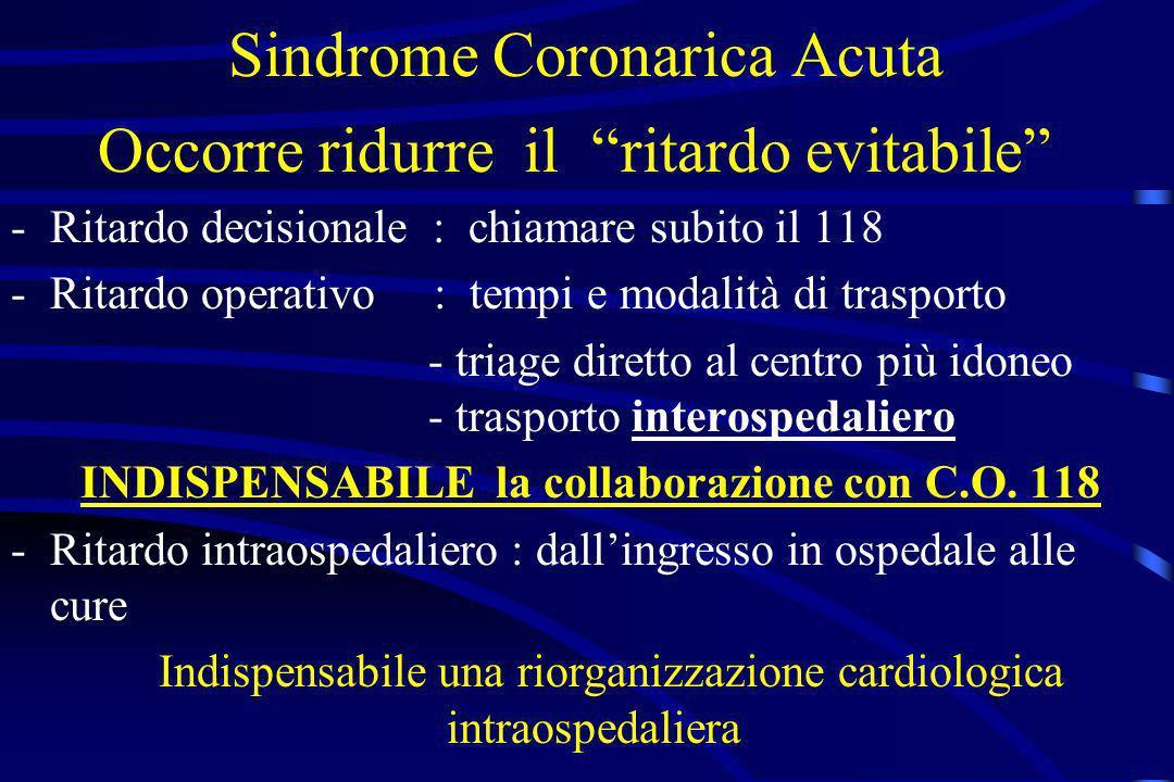 Sindrome Coronarica Acuta Occorre ridurre il ritardo evitabile -Ritardo decisionale : chiamare subito il 118 -Ritardo operativo : tempi e modalità di