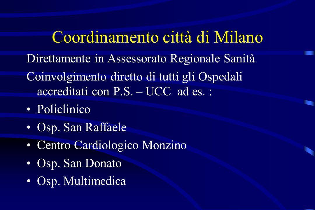 Coordinamento città di Milano Direttamente in Assessorato Regionale Sanità Coinvolgimento diretto di tutti gli Ospedali accreditati con P.S. – UCC ad