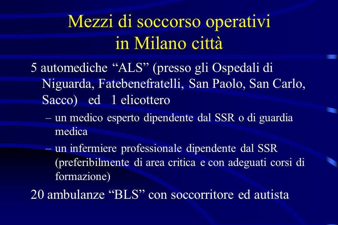 Mezzi di soccorso operativi in Milano città 5 automediche ALS (presso gli Ospedali di Niguarda, Fatebenefratelli, San Paolo, San Carlo, Sacco) ed 1 el