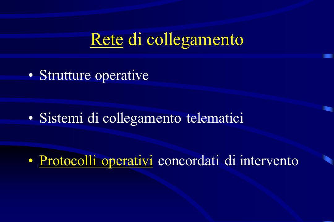 Rete di collegamento Strutture operative Sistemi di collegamento telematici Protocolli operativi concordati di intervento