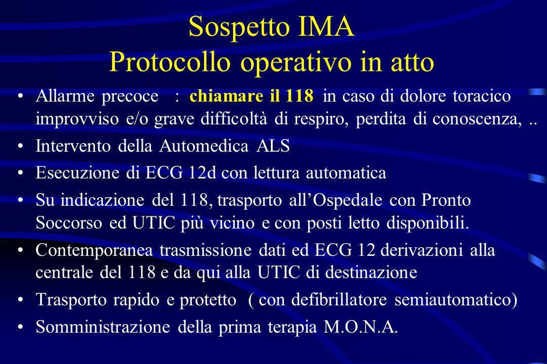 Sospetto IMA Protocollo operativo in atto Allarme precoce : chiamare il 118 in caso di dolore toracico improvviso e/o grave difficoltà di respiro, per