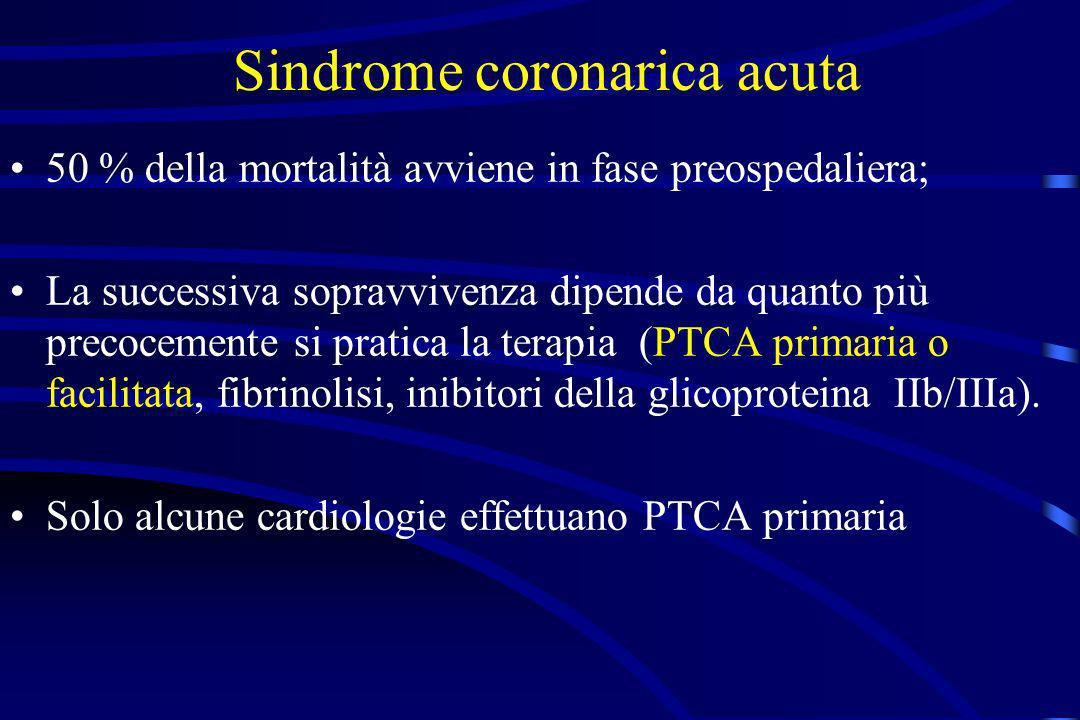 Sindrome coronarica acuta 50 % della mortalità avviene in fase preospedaliera; La successiva sopravvivenza dipende da quanto più precocemente si prati
