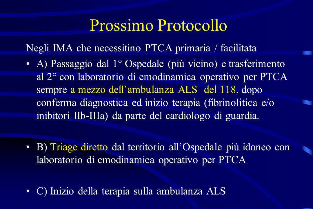 Prossimo Protocollo Negli IMA che necessitino PTCA primaria / facilitata A) Passaggio dal 1° Ospedale (più vicino) e trasferimento al 2° con laborator