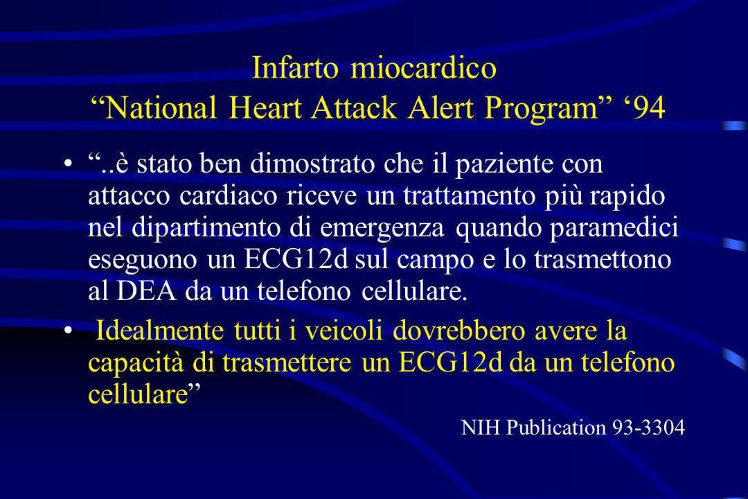 Infarto miocardico National Heart Attack Alert Program 94..è stato ben dimostrato che il paziente con attacco cardiaco riceve un trattamento più rapid
