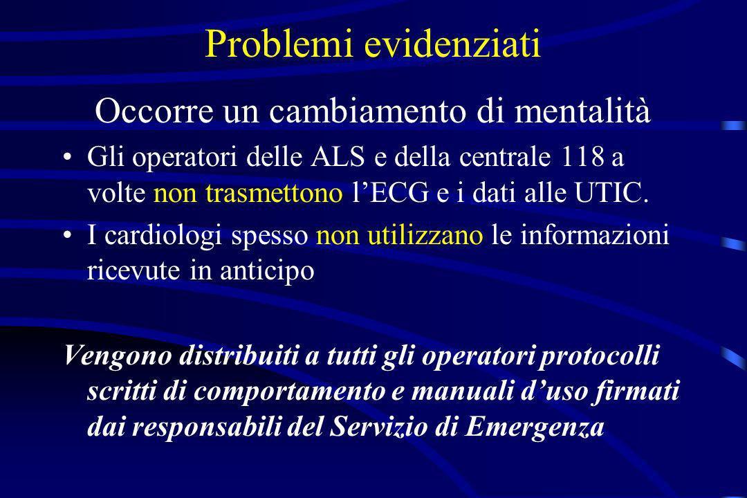 Problemi evidenziati Occorre un cambiamento di mentalità Gli operatori delle ALS e della centrale 118 a volte non trasmettono lECG e i dati alle UTIC.