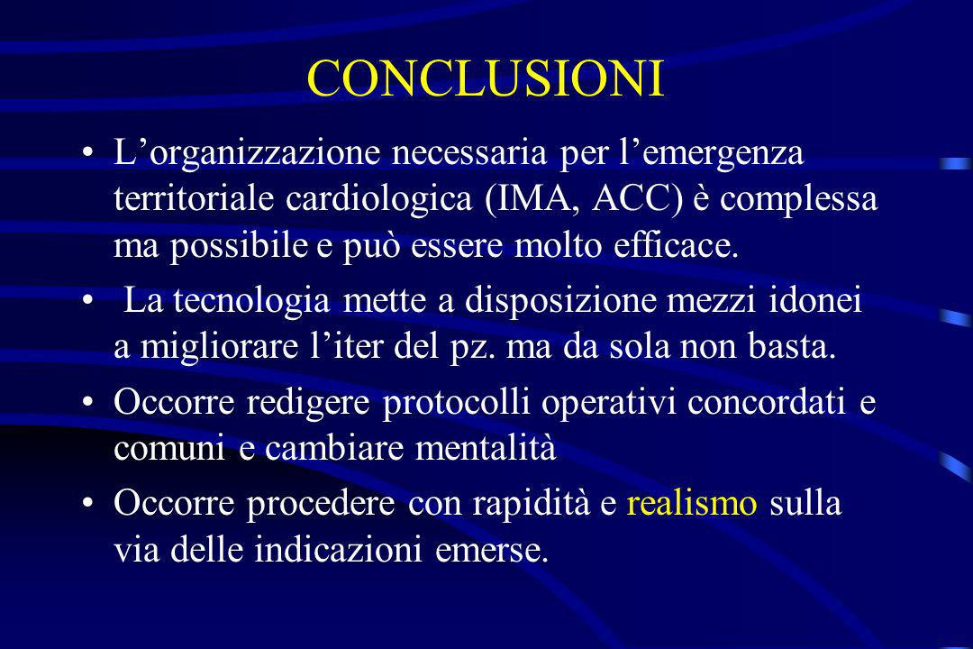 CONCLUSIONI Lorganizzazione necessaria per lemergenza territoriale cardiologica (IMA, ACC) è complessa ma possibile e può essere molto efficace. La te