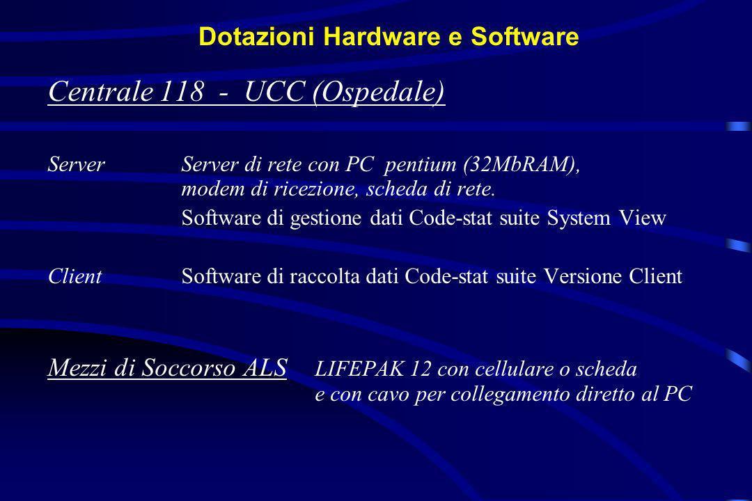 Dotazioni Hardware e Software Centrale 118 - UCC (Ospedale) ServerServer di rete con PC pentium (32MbRAM), modem di ricezione, scheda di rete. Softwar