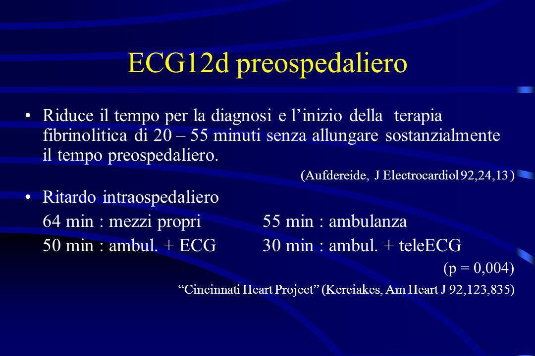 ECG12d preospedaliero Riduce il tempo per la diagnosi e linizio della terapia fibrinolitica di 20 – 55 minuti senza allungare sostanzialmente il tempo