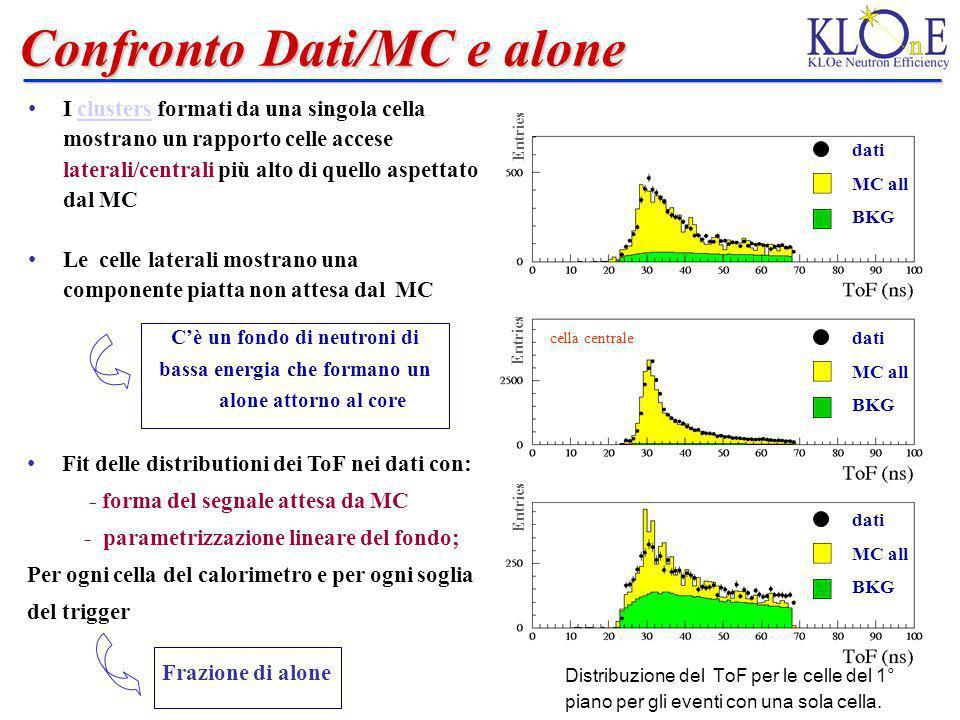 Entries Confronto Dati/MC e alone Distribuzione del ToF per le celle del 1° piano per gli eventi con una sola cella. I clusters formati da una singola