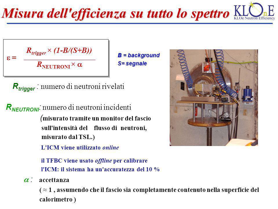 Misura dell'efficienza su tutto lo spettro = R trigger × (1-B/(S+B)) R NEUTRONI × R NEUTRONI : numero di neutroni incidenti ( misurato tramite un moni