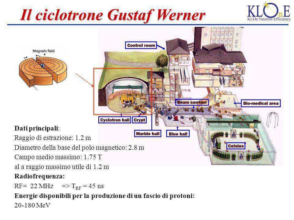 Il ciclotrone Gustaf Werner Il ciclotrone Gustaf Werner Dati principali: Raggio di estrazione: 1.2 m Diametro della base del polo magnetico: 2.8 m Cam