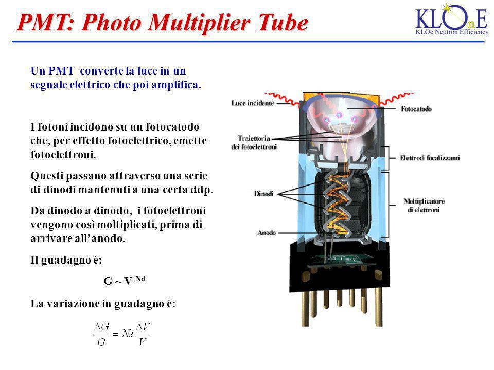 PMT: Photo Multiplier Tube PMT: Photo Multiplier Tube Un PMT converte la luce in un segnale elettrico che poi amplifica. I fotoni incidono su un fotoc