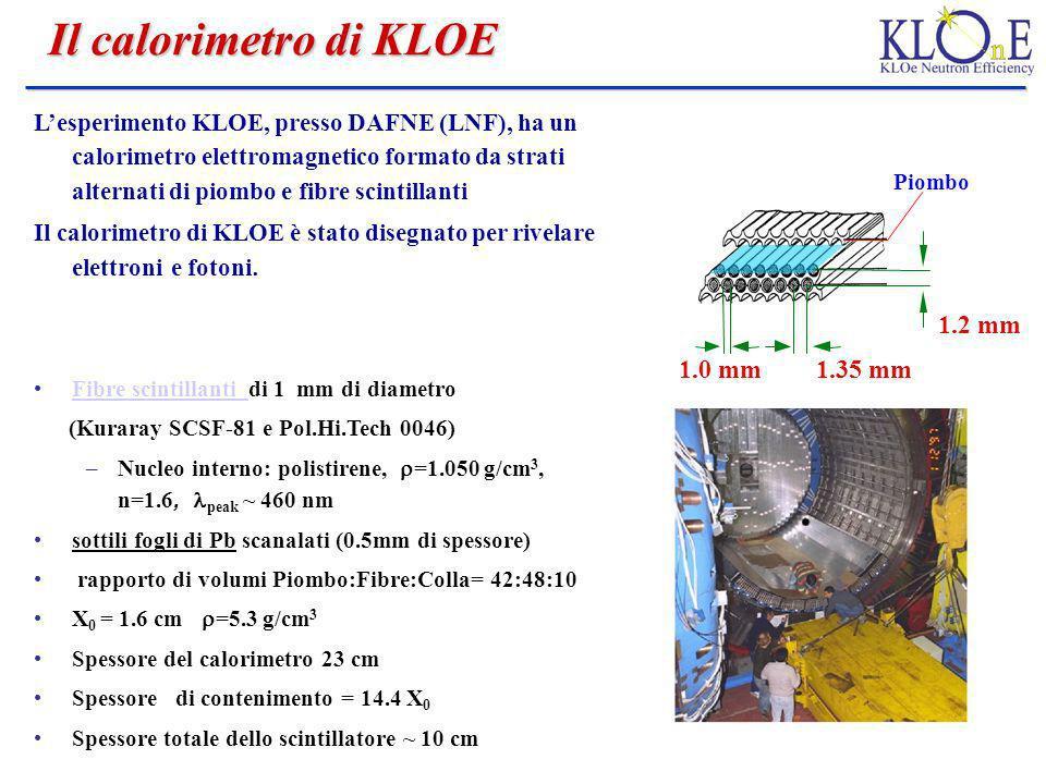 Rivelazione di neutroni Tradizionalmente per rivelare neutroni con energia tra 1-200 MeV si usano scintillatori organici (lo scattering elastico di neutroni su atomi di H: i protoni acquistano energia cinetica e vengono rivelati dagli stessi scintillatori) efficienza proporzionale allo spessore 1%/cm Misure preliminari stimate con i dati di KLOE (neutroni prodotti da interazioni K nell apparato) hanno mostrato un alta efficienza ( 40%) del calorimetro elettromagnetico per la rivelazione di neutroni con energia < 20 MeV, confermata dal Monte Carlo ufficiale dellesperimento.