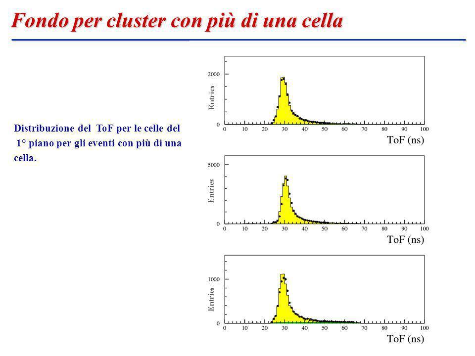Fondo per cluster con più di una cella Fondo per cluster con più di una cella Distribuzione del ToF per le celle del 1° piano per gli eventi con più d