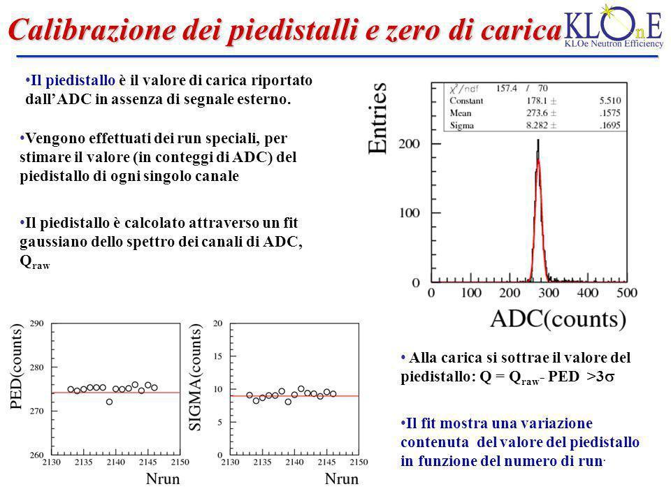 Calibrazione dei piedistalli e zero di carica Il piedistallo è il valore di carica riportato dallADC in assenza di segnale esterno. Vengono effettuati