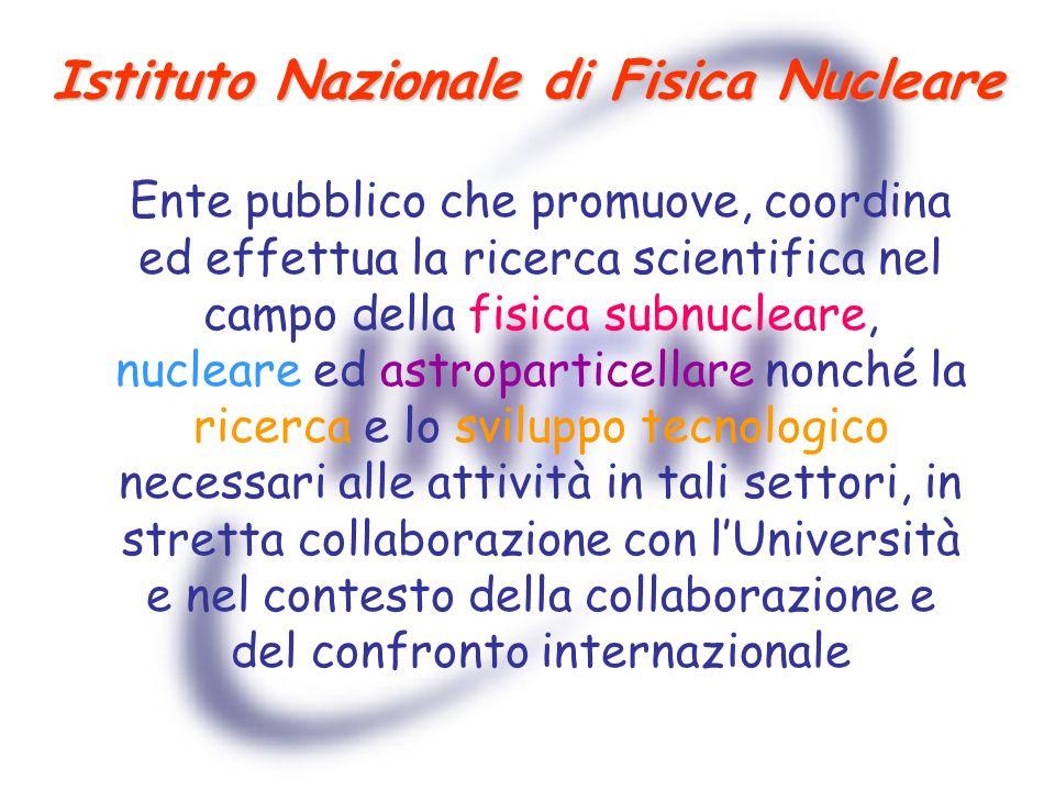 Legnaro Laboratori del Sud (Catania) Gran Sasso 19 Sezioni 11 Gruppi collegati 4 Laboratori Nazionali VIRGO-EGO E uropean G ravitational O bservatory