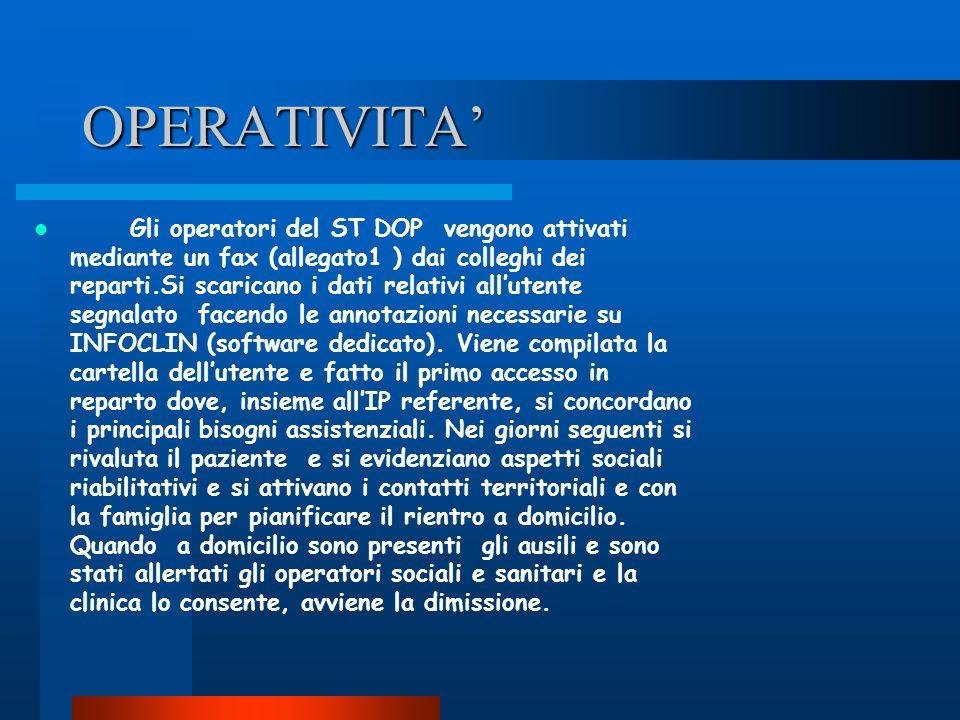 OPERATIVITA Gli operatori del ST DOP vengono attivati mediante un fax (allegato1 ) dai colleghi dei reparti.Si scaricano i dati relativi allutente segnalato facendo le annotazioni necessarie su INFOCLIN (software dedicato).