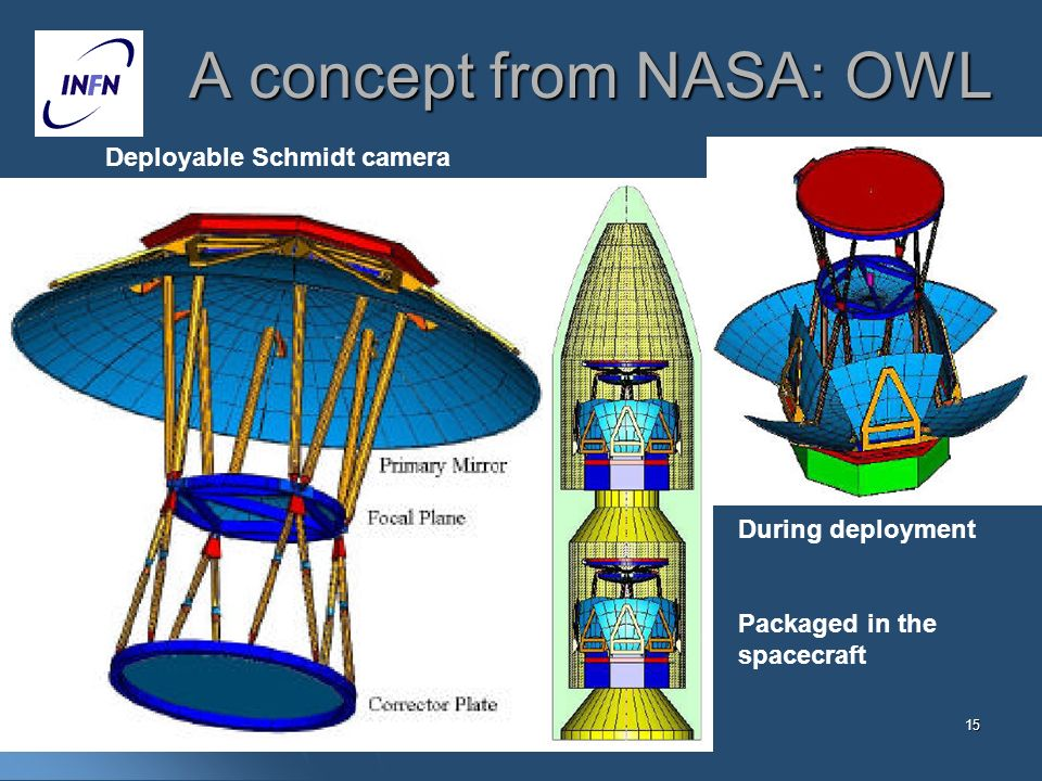 15 A concept from NASA: OWL Deployable Schmidt camera During deployment Packaged in the spacecraft