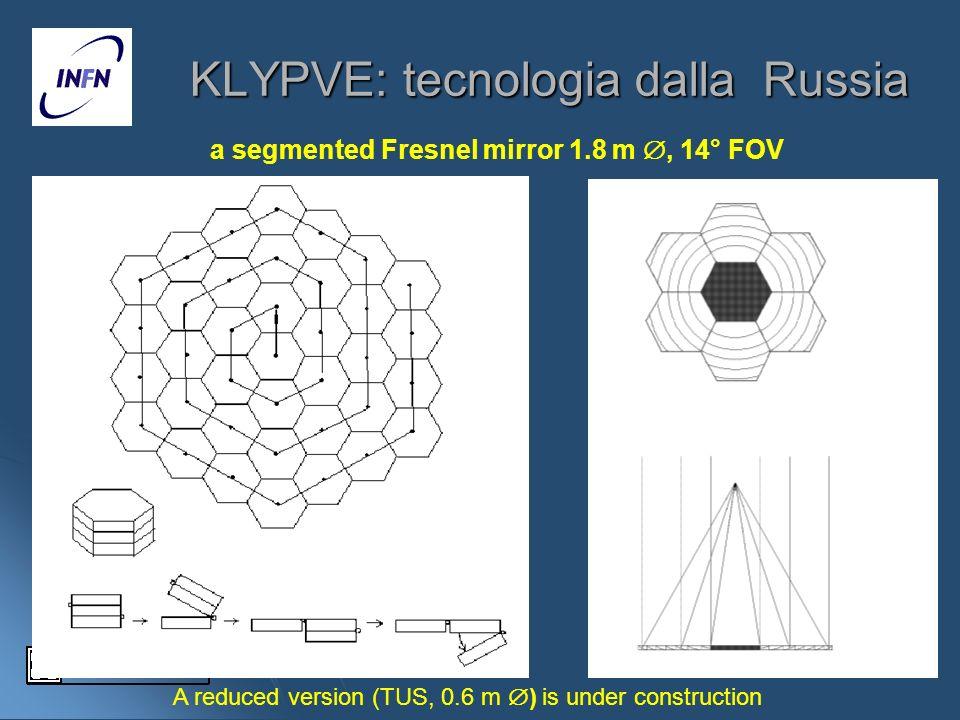 18 KLYPVE: tecnologia dalla Russia a segmented Fresnel mirror 1.8 m, 14° FOV A reduced version (TUS, 0.6 m ) is under construction