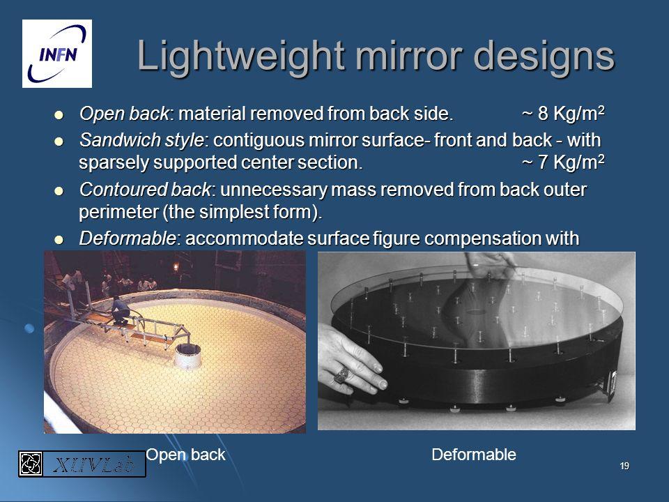 19 Lightweight mirror designs Open back: material removed from back side.~ 8 Kg/m 2 Open back: material removed from back side.~ 8 Kg/m 2 Sandwich sty