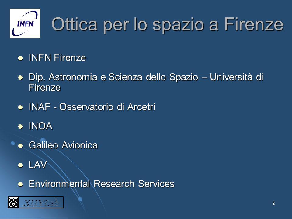 2 Ottica per lo spazio a Firenze INFN Firenze INFN Firenze Dip. Astronomia e Scienza dello Spazio – Università di Firenze Dip. Astronomia e Scienza de