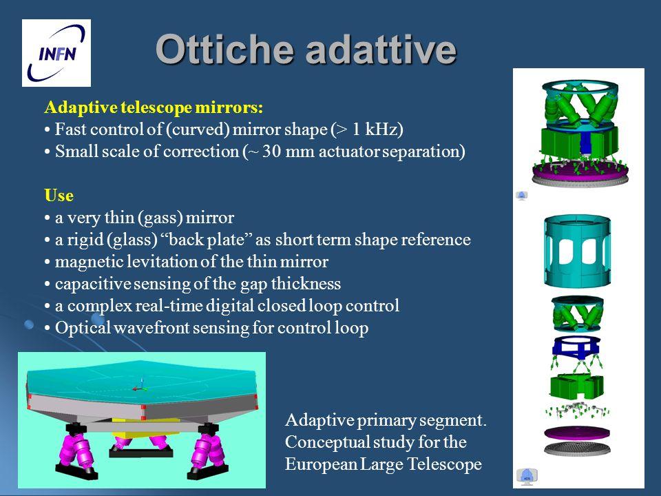 20 Ottiche adattive Adaptive telescope mirrors: Fast control of (curved) mirror shape (> 1 kHz) Small scale of correction (~ 30 mm actuator separation