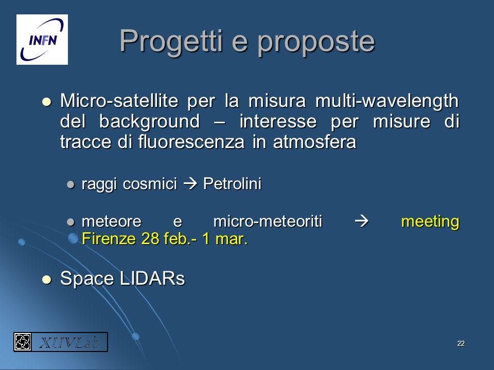 22 Progetti e proposte Micro-satellite per la misura multi-wavelength del background – interesse per misure di tracce di fluorescenza in atmosfera Mic