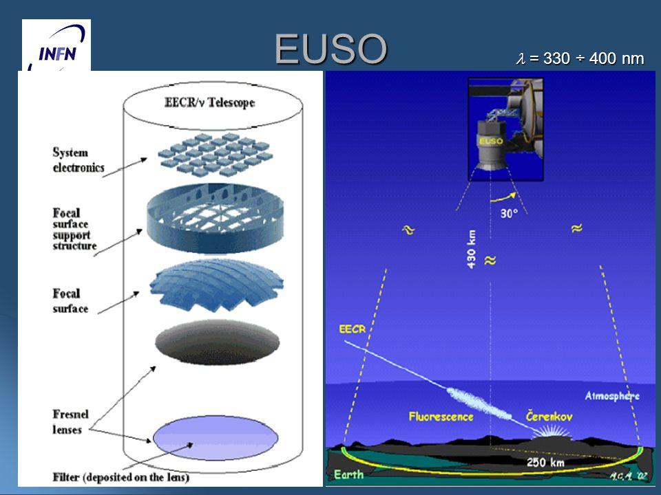 3 = 330 ÷ 400 nm = 330 ÷ 400 nm EUSO