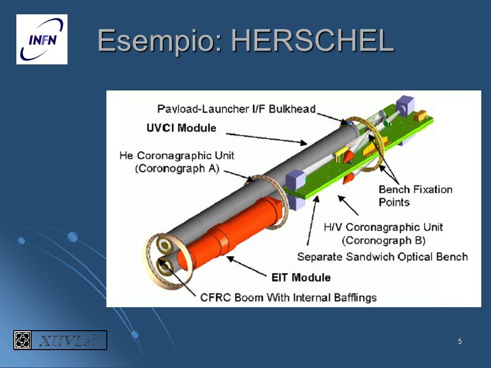5 Esempio: HERSCHEL