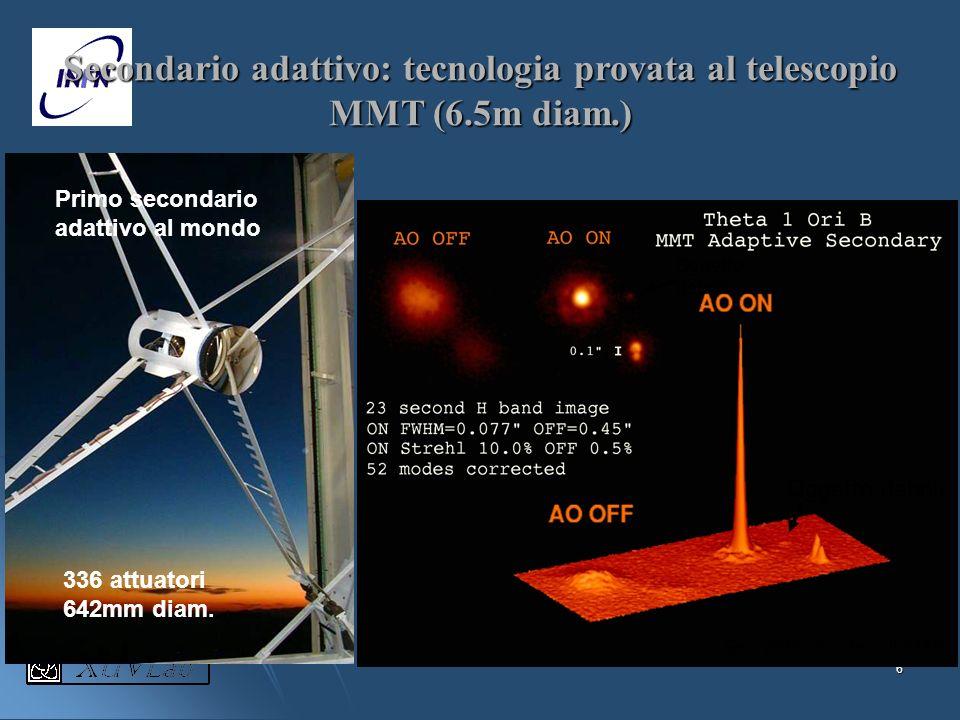 6 Secondario adattivo: tecnologia provata al telescopio MMT (6.5m diam.) Gen. 2003 – Courtesy of CAAO 336 attuatori 642mm diam. Primo secondario adatt
