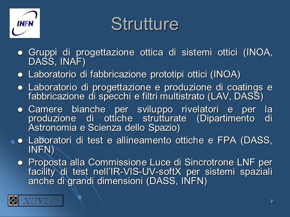 7 Strutture Gruppi di progettazione ottica di sistemi ottici (INOA, DASS, INAF) Gruppi di progettazione ottica di sistemi ottici (INOA, DASS, INAF) La