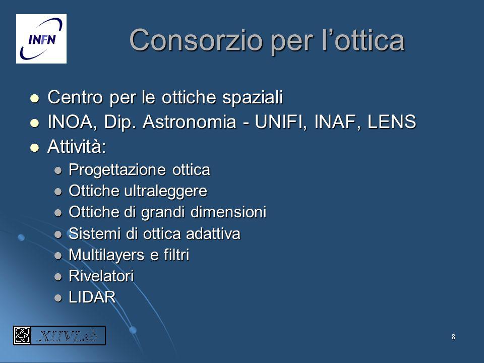 8 Consorzio per lottica Centro per le ottiche spaziali Centro per le ottiche spaziali INOA, Dip. Astronomia - UNIFI, INAF, LENS INOA, Dip. Astronomia