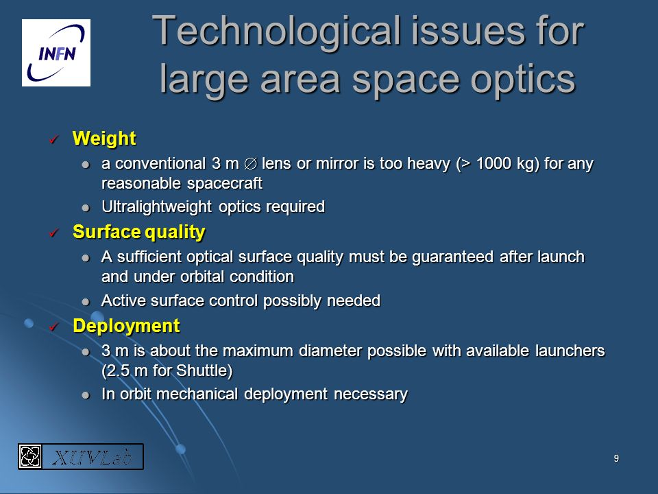 10 Space mirrors areal density