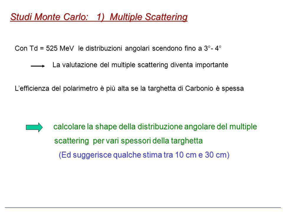 Studi Monte Carlo: 1) Multiple Scattering calcolare la shape della distribuzione angolare del multiple calcolare la shape della distribuzione angolare del multiple scattering per vari spessori della targhetta scattering per vari spessori della targhetta (Ed suggerisce qualche stima tra 10 cm e 30 cm) (Ed suggerisce qualche stima tra 10 cm e 30 cm) Lefficienza del polarimetro è più alta se la targhetta di Carbonio è spessa Con Td = 525 MeV le distribuzioni angolari scendono fino a 3- 4 Con Td = 525 MeV le distribuzioni angolari scendono fino a 3°- 4° La valutazione del multiple scattering diventa importante