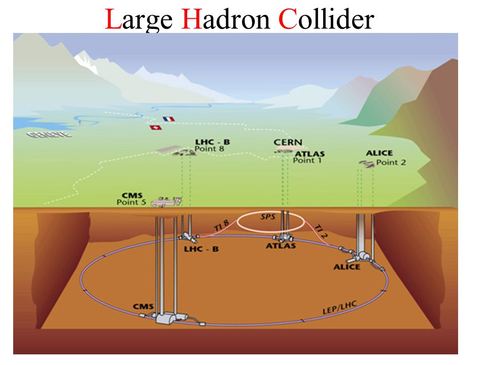 60 Large Hadron Collider