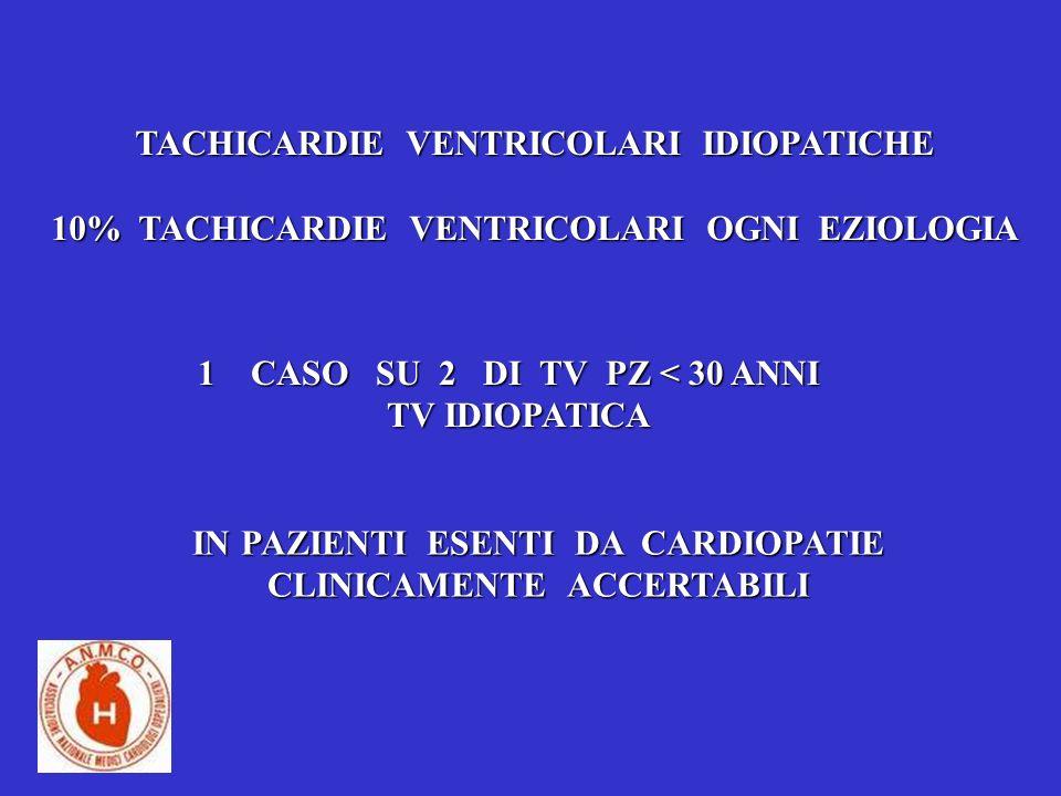 TACHICARDIA VENTRICOLARE IDIOPATICA FASCICOLARE (30% TV ID ) ANCHE DEFINITA COME TACHICARDIA VENTRICOLAREANCHE DEFINITA COME TACHICARDIA VENTRICOLARE SETTALE SINISTRA CHE ORIGINA DALLA ZONA POSTERIORE SETTALE SINISTRA CHE ORIGINA DALLA ZONA POSTERIORE SINISTRA DEL SETTO INTERVENTRICOLARE (Purkinje) SINISTRA DEL SETTO INTERVENTRICOLARE (Purkinje) 60-80% MASCHI 15-40 AA 60-80% MASCHI 15-40 AA BBDX + EASin 95% 120-220 bpm BBDX + EASin 95% 120-220 bpm LA TACHICARDIA E PAROSSISTICA E SOSTENUTA LA TACHICARDIA E PAROSSISTICA E SOSTENUTA PRESENZA DI POTENZIALI TARDIVI IN 1/3 DEI PZ PRESENZA DI POTENZIALI TARDIVI IN 1/3 DEI PZ RISPONDE AL VERAPAMIL EV MENO PER OS RISPONDE AL VERAPAMIL EV MENO PER OS (anche Diltiazem, corrente lenta ingresso ioni Calcio) (anche Diltiazem, corrente lenta ingresso ioni Calcio)