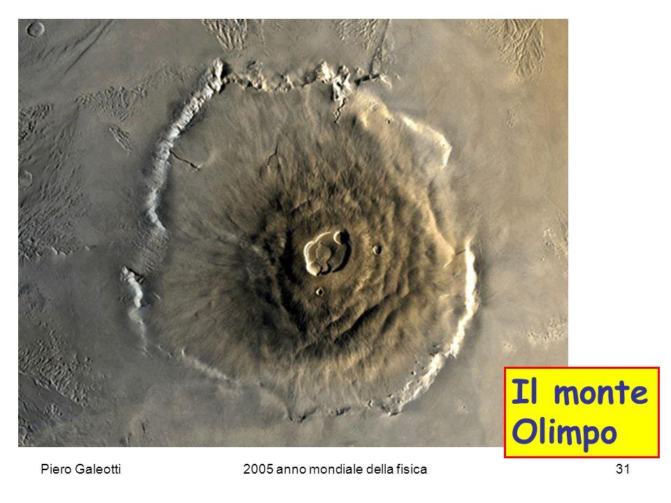 Piero Galeotti2005 anno mondiale della fisica31 Il monte Olimpo