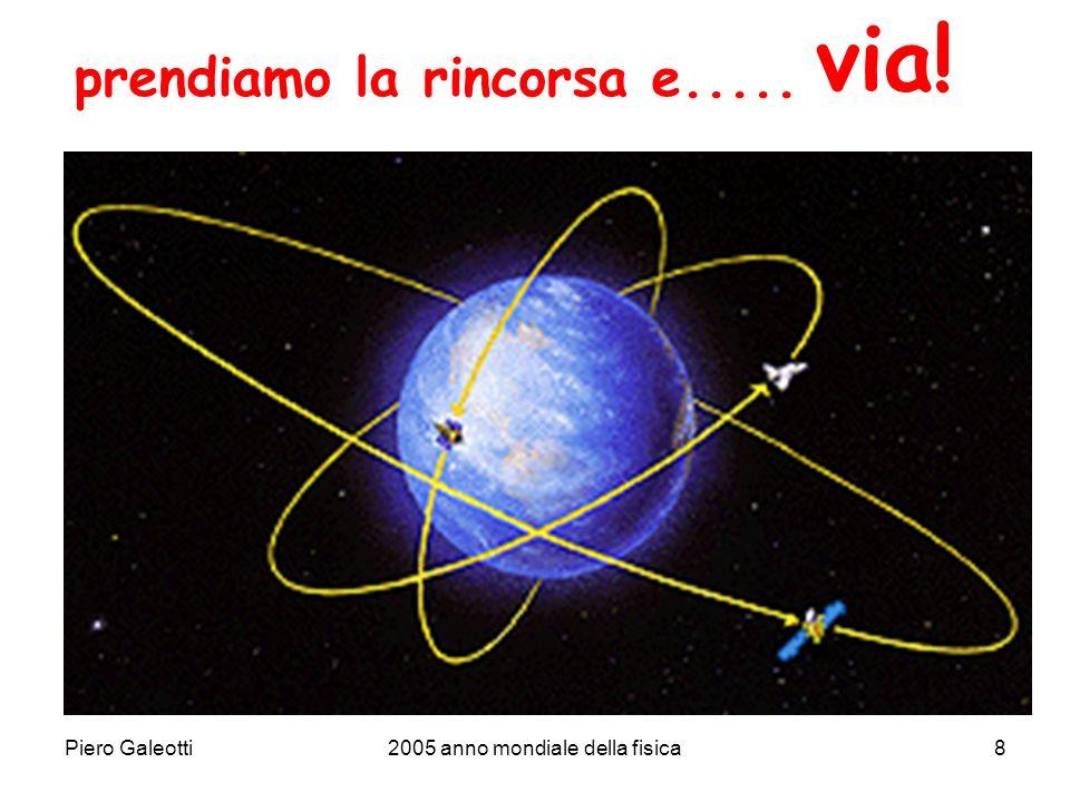 Piero Galeotti2005 anno mondiale della fisica49 Il viaggio e` finito. Torniamo a casa. era ora