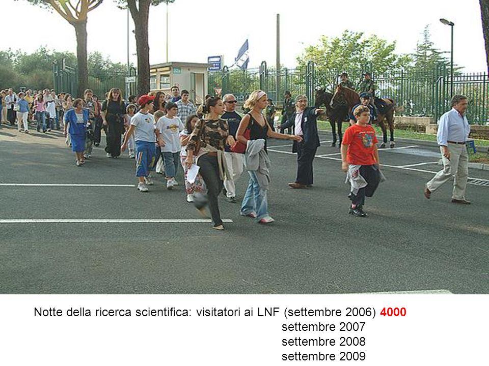 Notte della ricerca scientifica: visitatori ai LNF (settembre 2006) 4000 settembre 2007 settembre 2008 settembre 2009