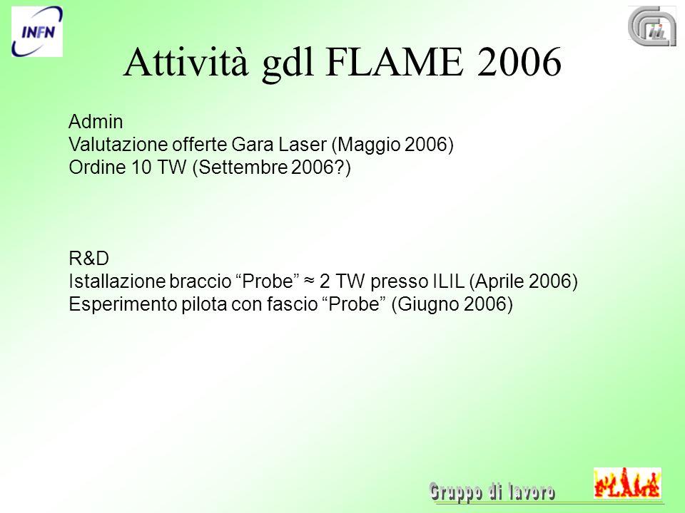 Attività gdl FLAME 2006 Admin Valutazione offerte Gara Laser (Maggio 2006) Ordine 10 TW (Settembre 2006?) R&D Istallazione braccio Probe 2 TW presso ILIL (Aprile 2006) Esperimento pilota con fascio Probe (Giugno 2006)