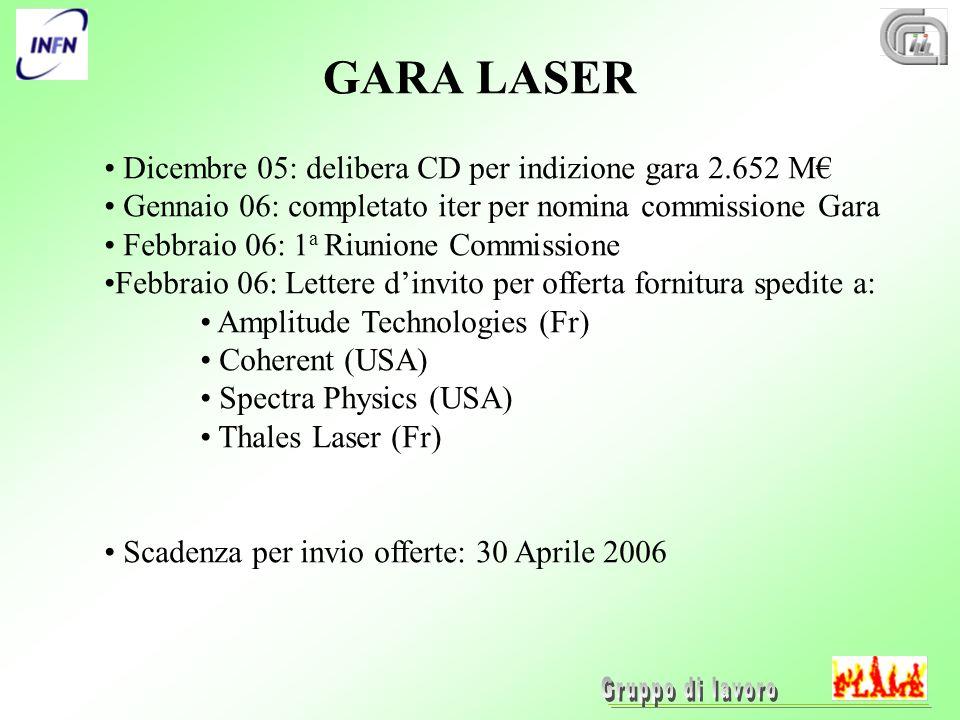 GARA LASER Dicembre 05: delibera CD per indizione gara 2.652 M Gennaio 06: completato iter per nomina commissione Gara Febbraio 06: 1 a Riunione Commissione Febbraio 06: Lettere dinvito per offerta fornitura spedite a: Amplitude Technologies (Fr) Coherent (USA) Spectra Physics (USA) Thales Laser (Fr) Scadenza per invio offerte: 30 Aprile 2006