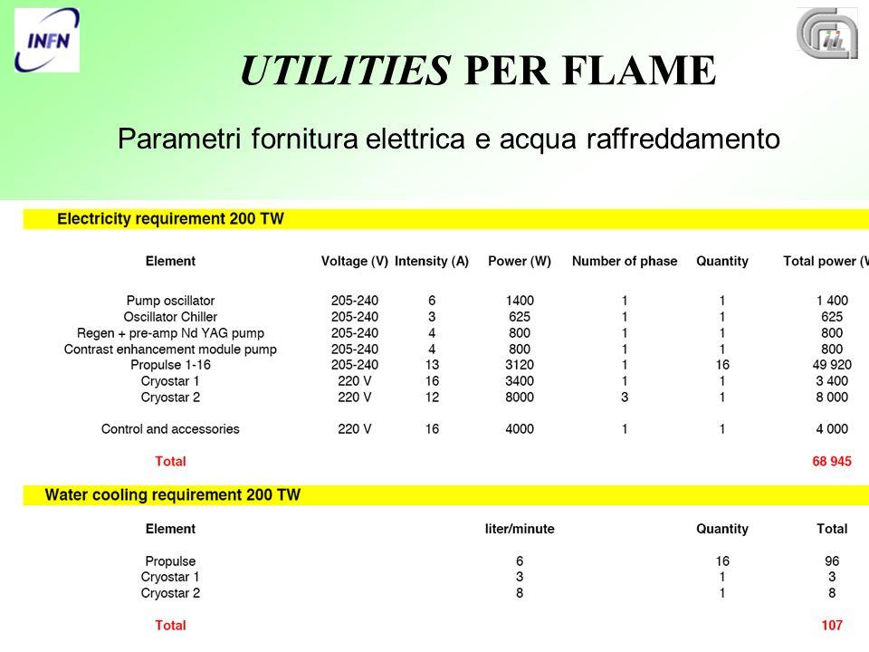 UTILITIES PER FLAME Parametri fornitura elettrica e acqua raffreddamento