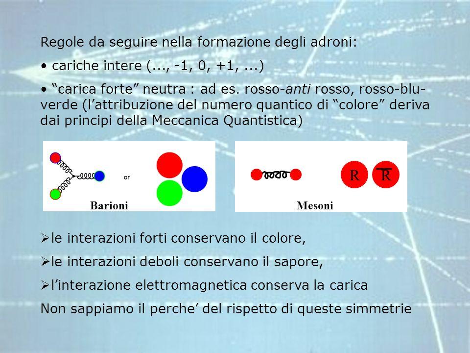Regole da seguire nella formazione degli adroni: cariche intere (..., -1, 0, +1,...) carica forte neutra : ad es. rosso-anti rosso, rosso-blu- verde (